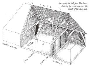 boarhunt-hall-2